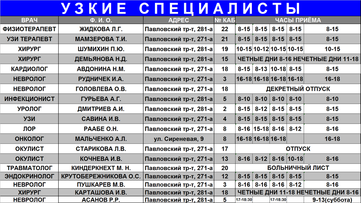 расписание врачей краснодар 5 детская поликлиника